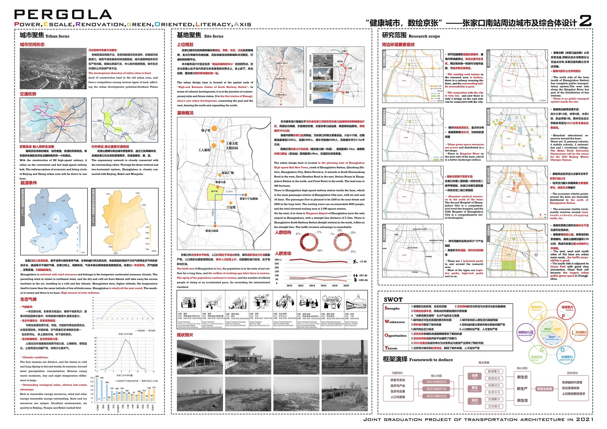 长安大学建筑学院2021毕业设计系列展 009